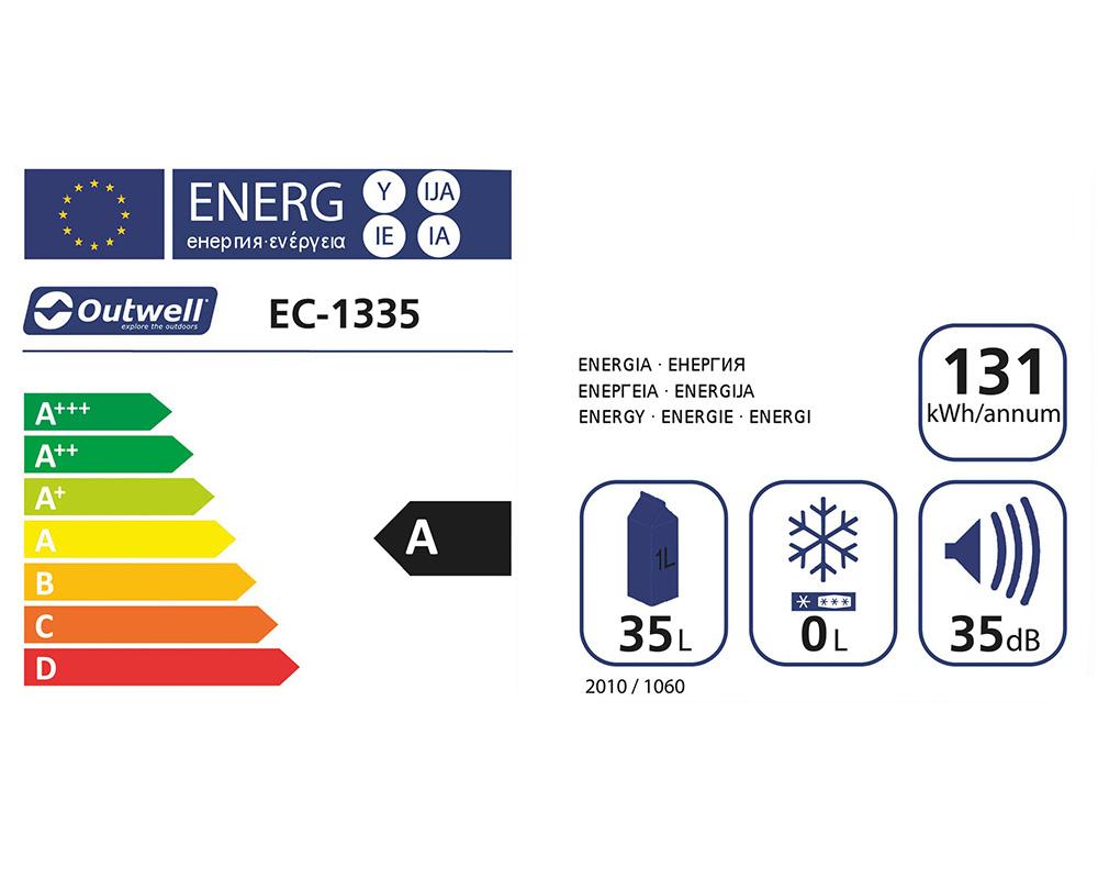 Електрическа хладилна чанта Outwell ECOcool 35 литра енергийна ефективност и шум