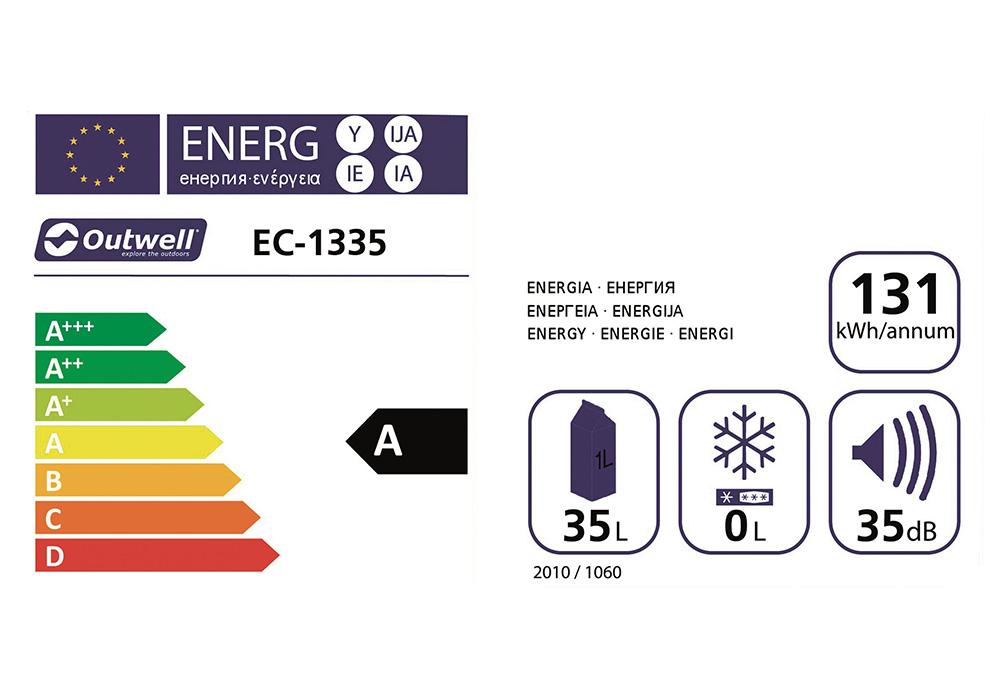 Електрическа хладилна чанта Outwell ECOlux 24L 12V/230V White 2020