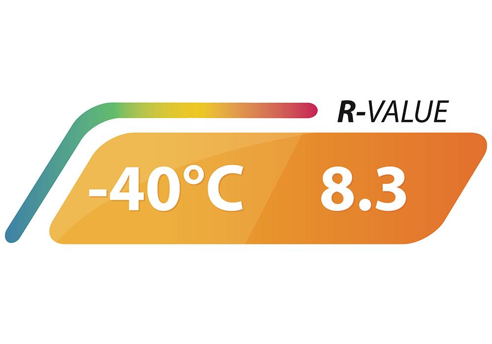 Температурни характеристики на самонадуваема постелка 7.5 см Outwell Dreamcatcher