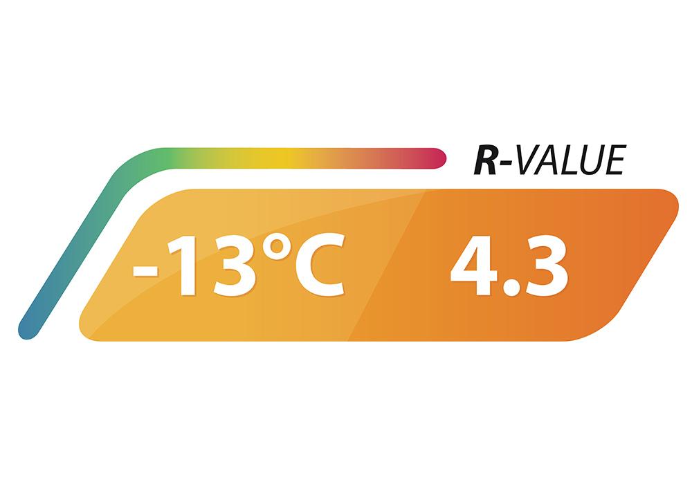 Теператури за спане на самонадуваема постелка 5.0 см Outwell Dreamcatcher 2019