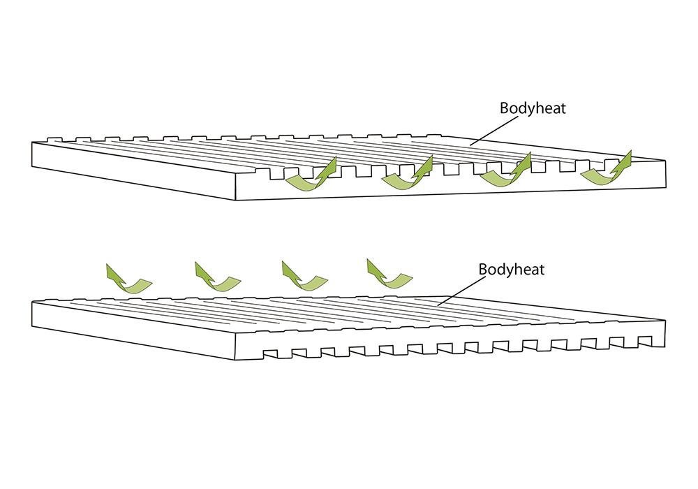 Лято - Есен единична самонадуваема постелка 7.5 Outwell Dreamboat Single 2021