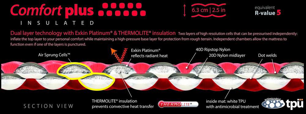 Надуваема постелка 6.3 см Sea to Summit Comfort Plus Insulated