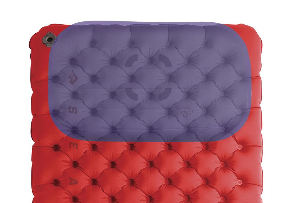 Закрепване на възглавница на надуваема постелка 8.0 см Sea to Summit Comfort Plus XT Insulated Air Mat Rectangular Regular Wide 2020