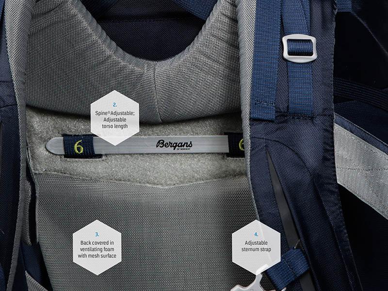 Туристическа раница Bergans Trollhetta вертикално регулиране на носещата система