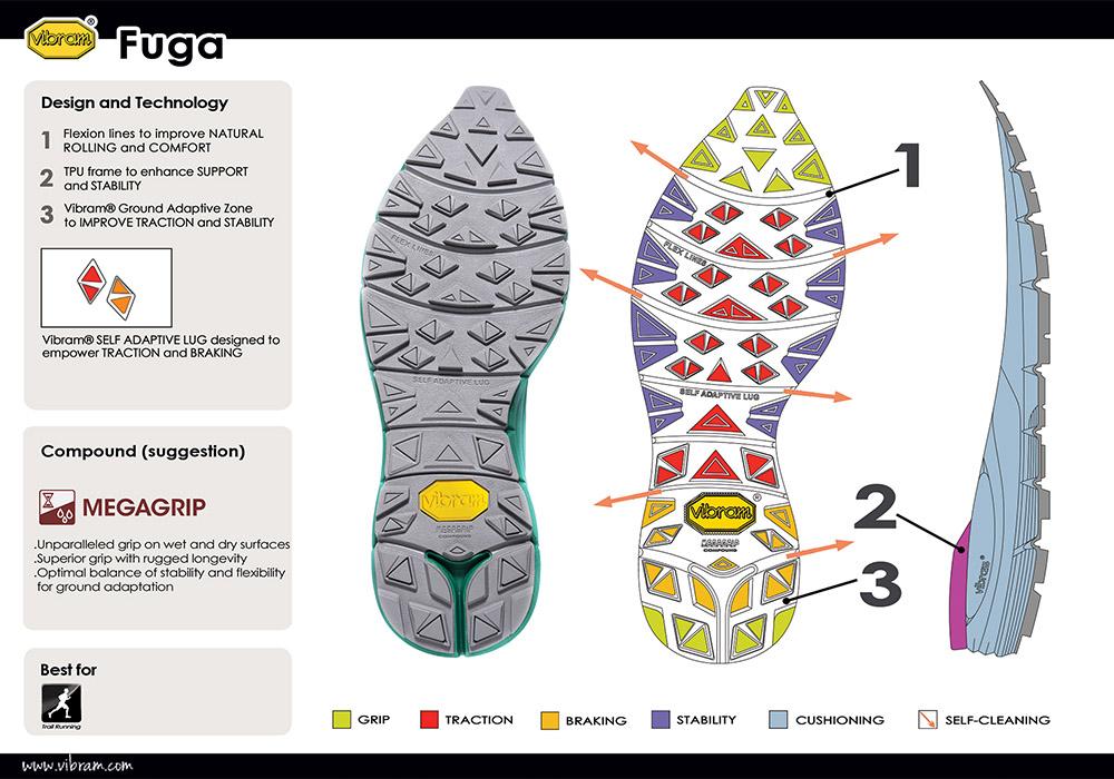 Подметка Vibram на мъжки туристически обувки ALFA Ramble Advance GTX Navy Orange