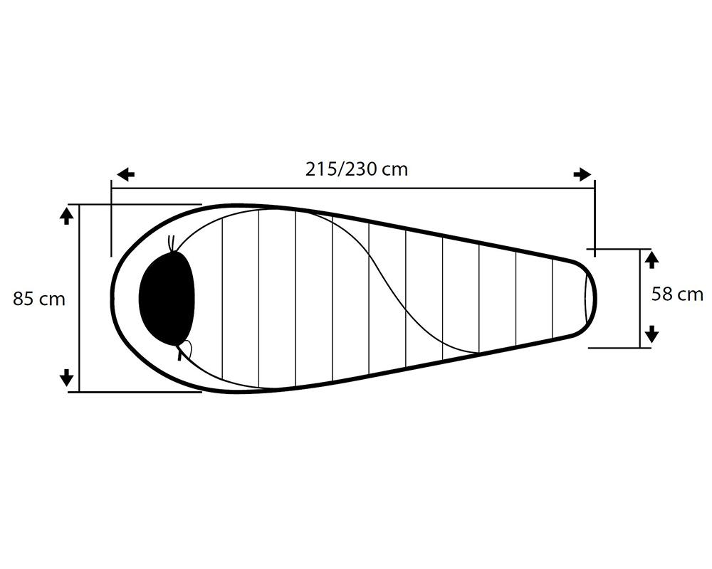 Размери на спален чувал мумия Trimm Balance Lemon модел 2017