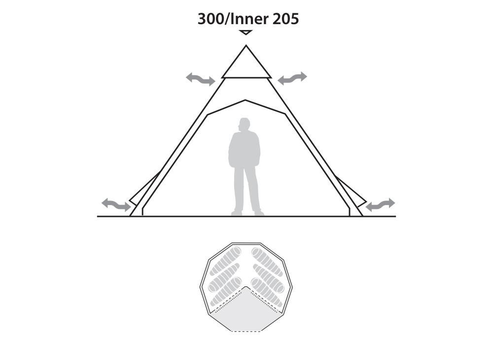 Графика размери на спално помещение Inner за типи палатка Robens Field Station
