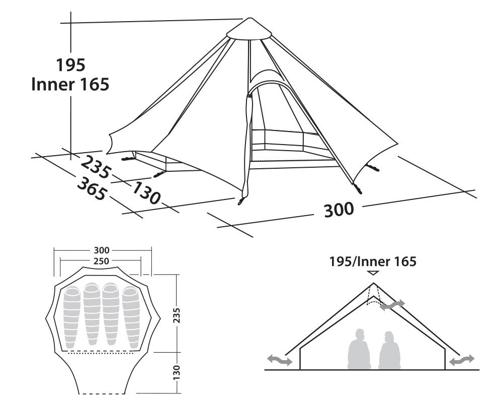 Графика размери на Четириместна типи палатка Robens Green Cone модел 2018