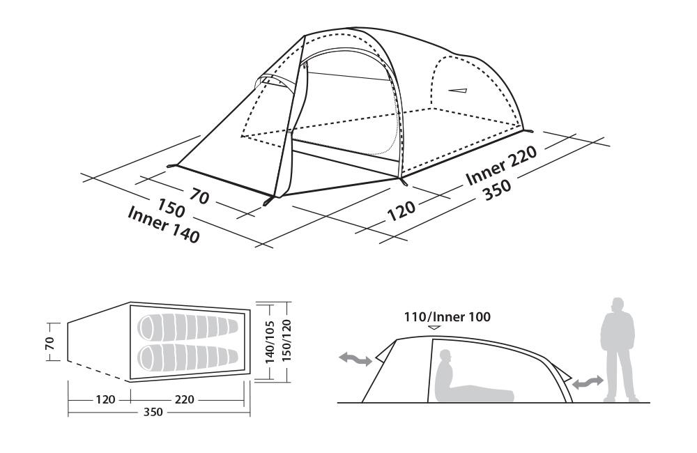 Графика размери Двуместна туристическа палатка Robens Green Rock