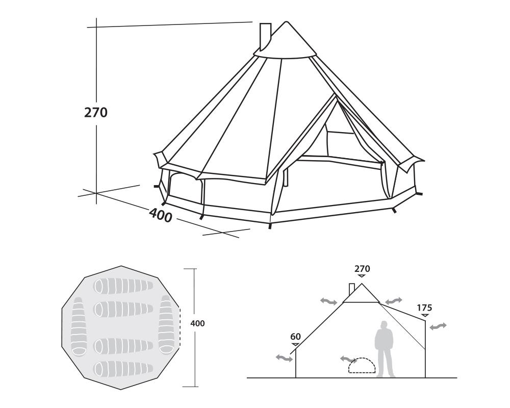 Типи шестместна полипамучна палатка Robens Klondike графика размери