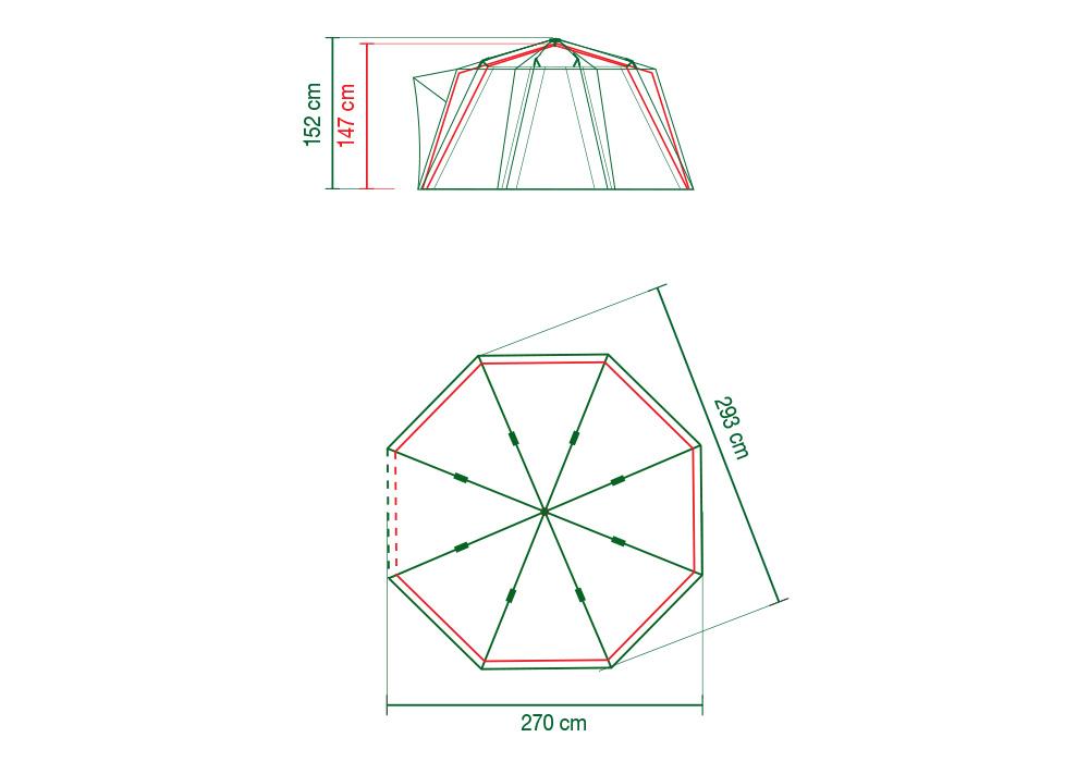 Размери на триместна палатка Coleman OctaGo 3 2020