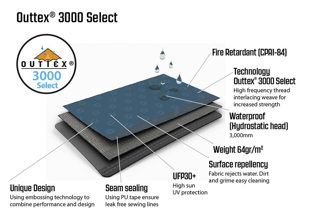 Водоустойчив плат на петместна палатка Outwell Cloud 5 Plus 2021