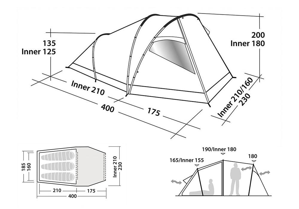 Графика на триместна палатка Robens Sweet Dreamer