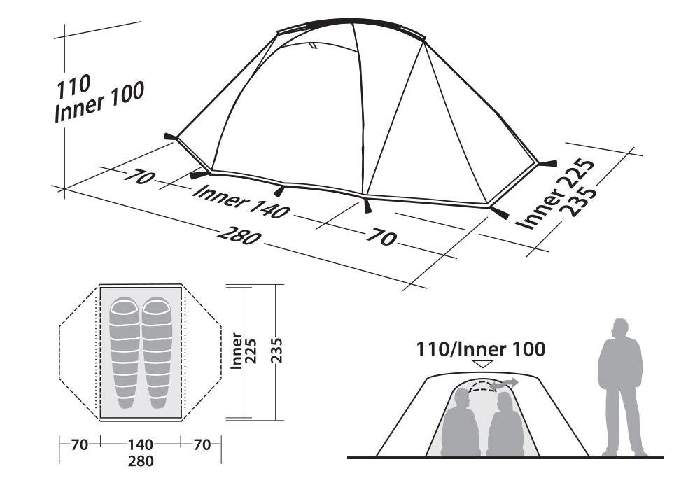 Графика на двуместна палатка Robens Lodge 2 2021